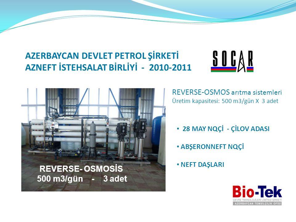 AZERBAYCAN DEVLET PETROL ŞİRKETİ AZNEFT İSTEHSALAT BİRLİYİ - 2010-2011