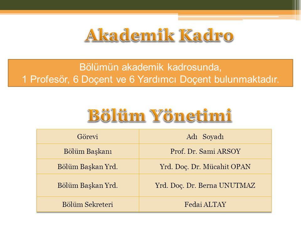 Akademik Kadro Bölüm Yönetimi