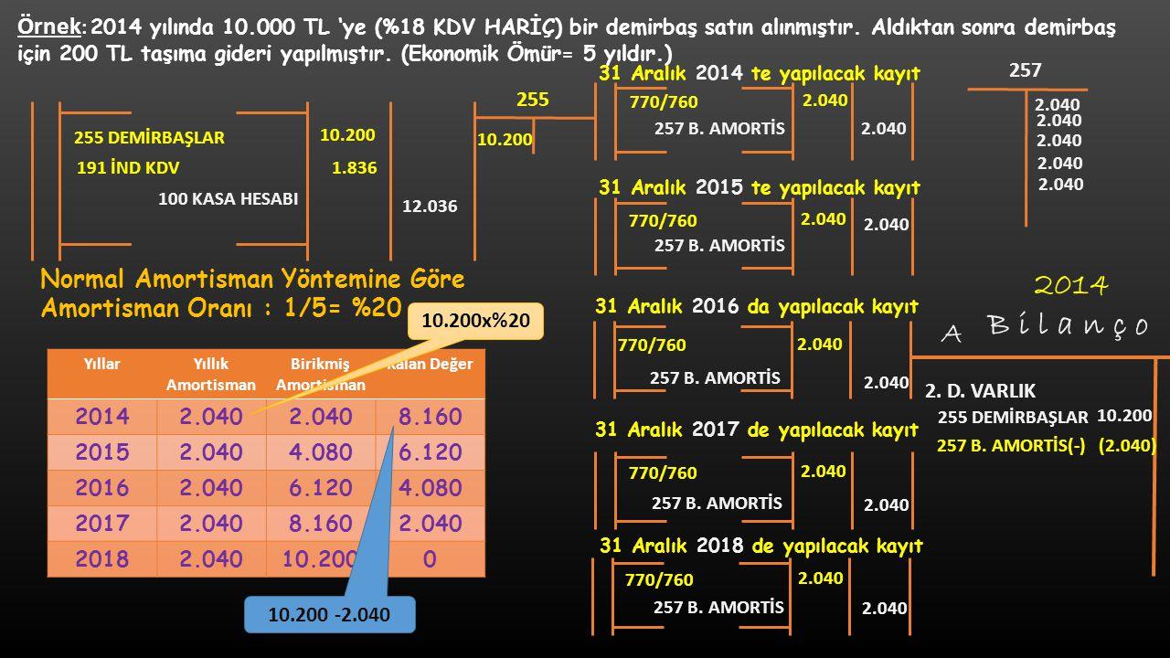 Örnek: 2014 yılında 10.000 TL 'ye (%18 KDV HARİÇ) bir demirbaş satın alınmıştır. Aldıktan sonra demirbaş için 200 TL taşıma gideri yapılmıştır. (Ekonomik Ömür= 5 yıldır.)