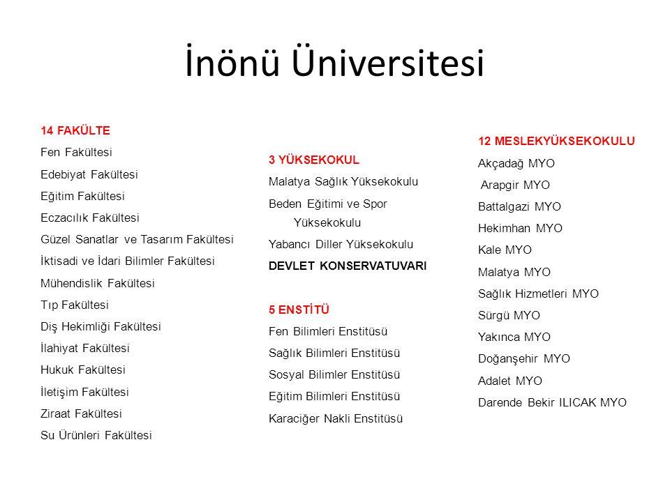 İnönü Üniversitesi 14 FAKÜLTE Fen Fakültesi 12 MESLEKYÜKSEKOKULU
