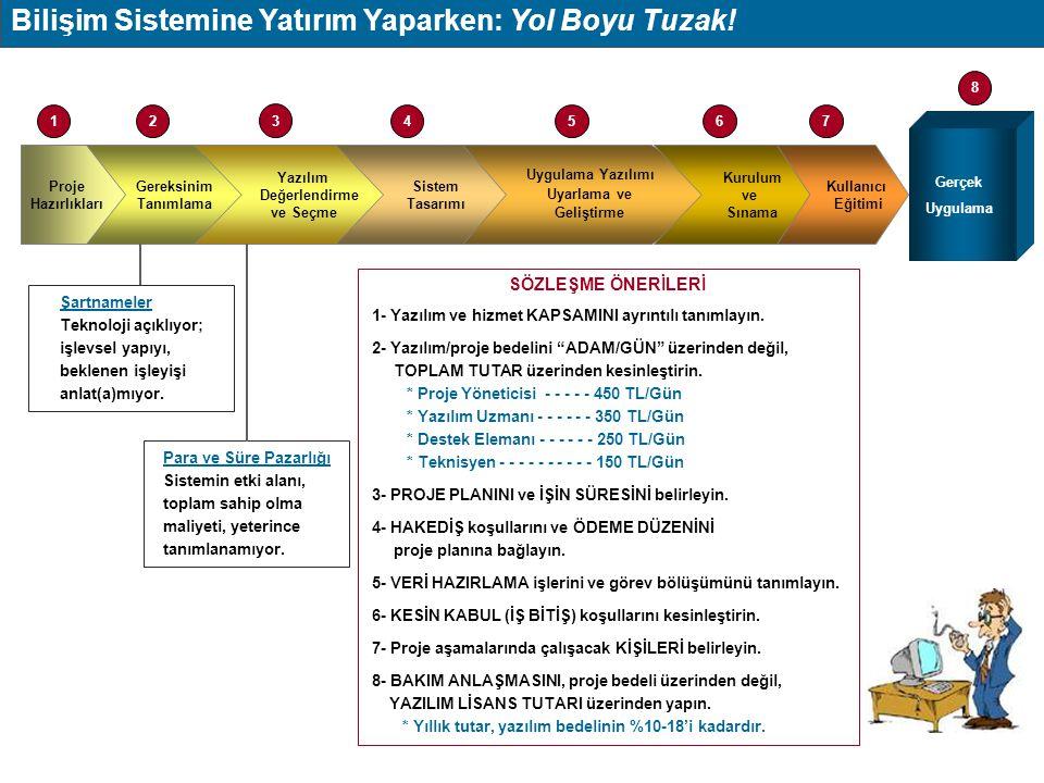 Bilişim Sistemine Yatırım Yaparken: Yol Boyu Tuzak!