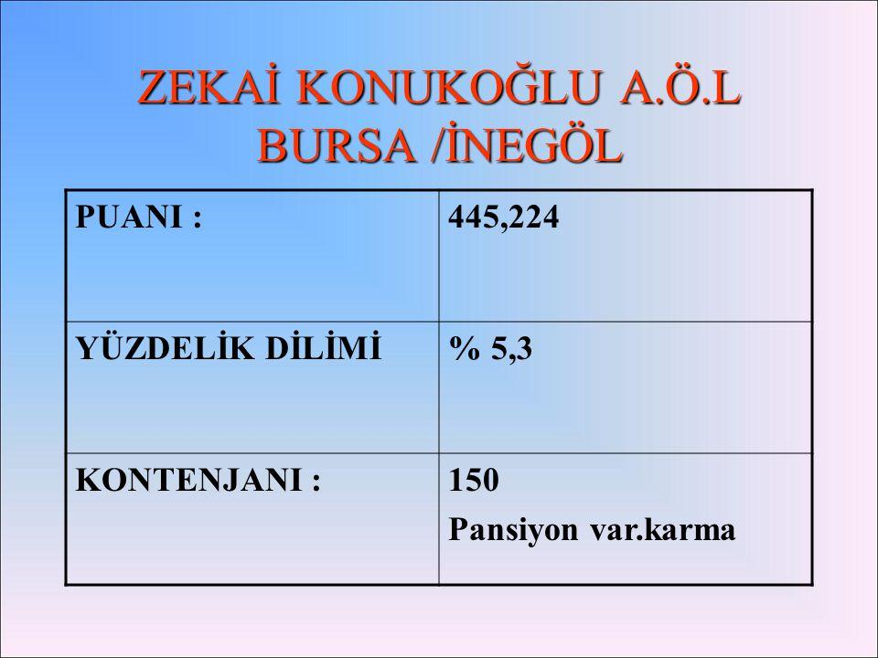 ZEKAİ KONUKOĞLU A.Ö.L BURSA /İNEGÖL