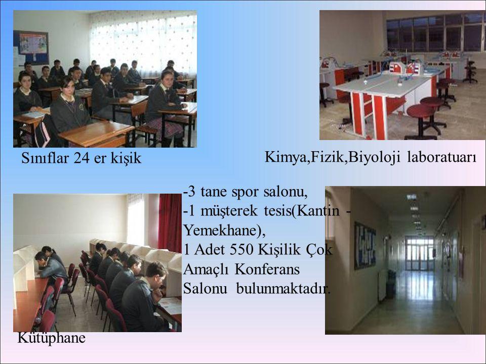 Sınıflar 24 er kişik Kimya,Fizik,Biyoloji laboratuarı. -3 tane spor salonu, -1 müşterek tesis(Kantin -Yemekhane),