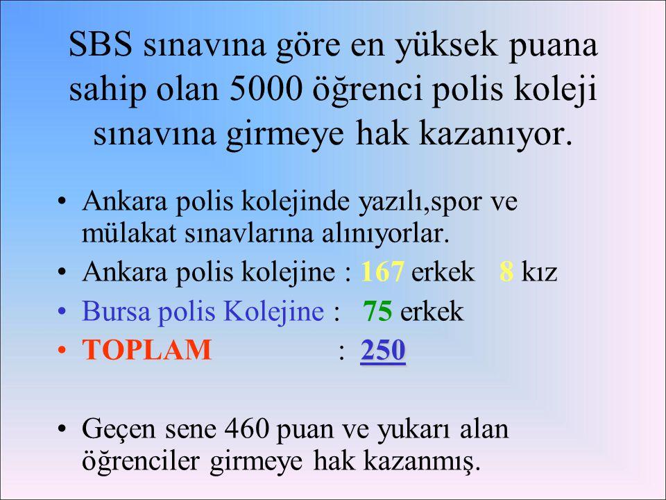 SBS sınavına göre en yüksek puana sahip olan 5000 öğrenci polis koleji sınavına girmeye hak kazanıyor.