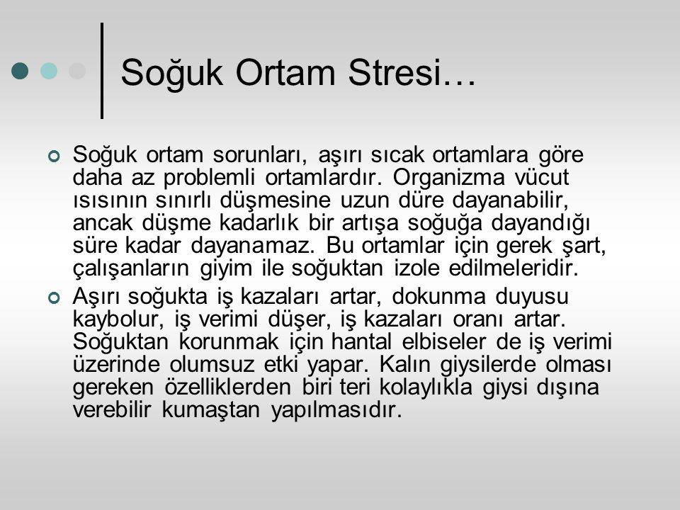 Soğuk Ortam Stresi…