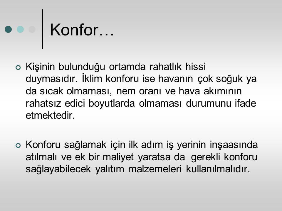 Konfor…