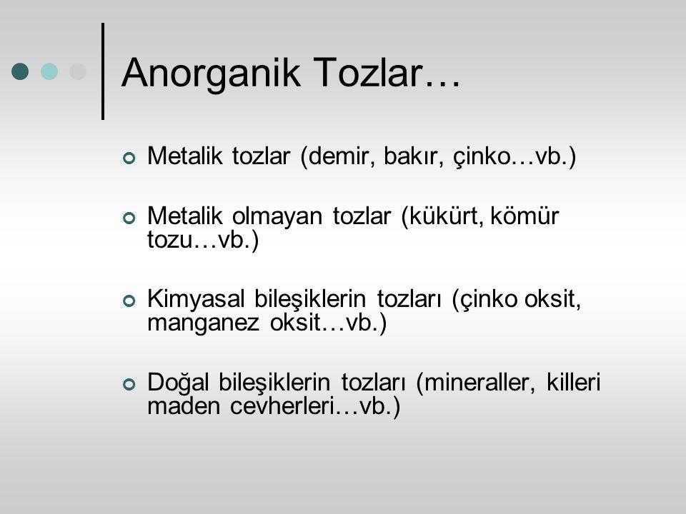 Anorganik Tozlar… Metalik tozlar (demir, bakır, çinko…vb.)