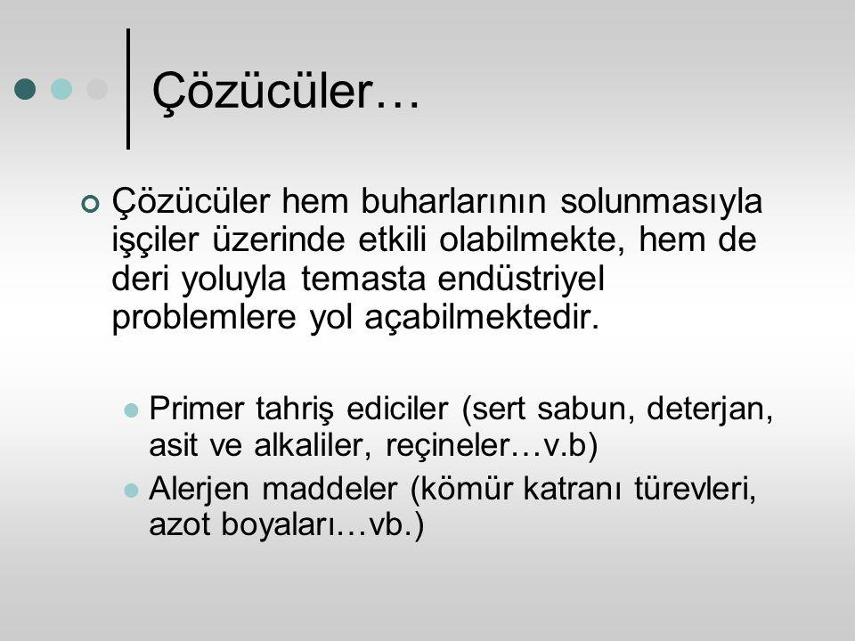 Çözücüler…