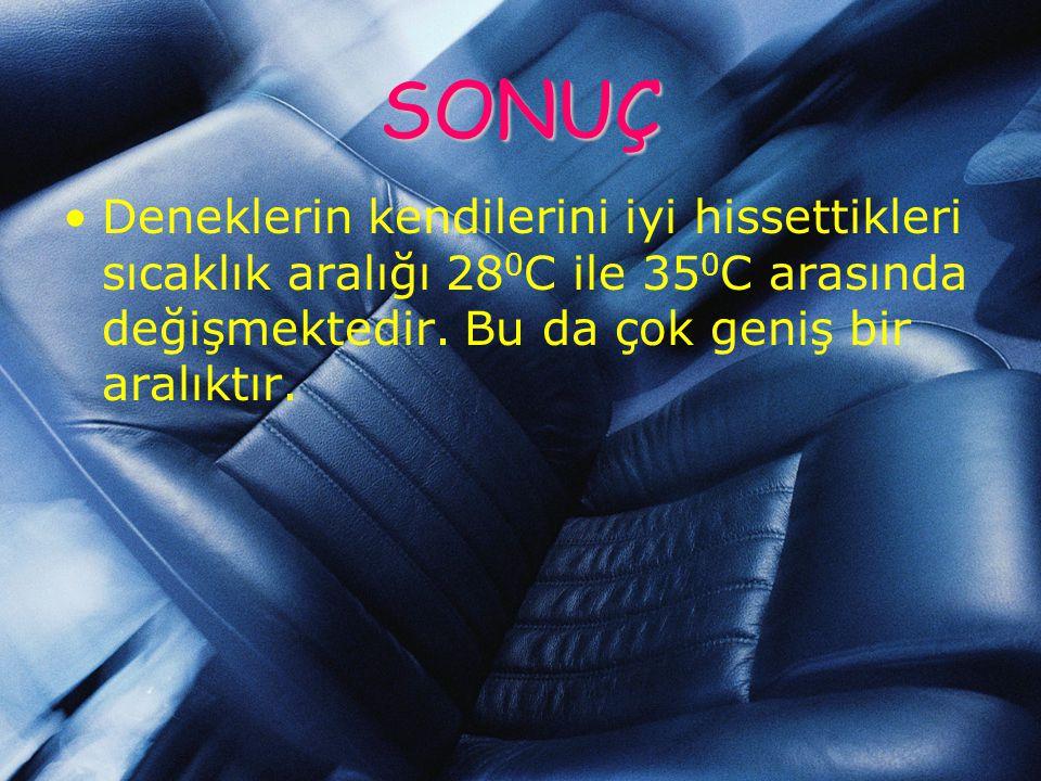 SONUÇ Deneklerin kendilerini iyi hissettikleri sıcaklık aralığı 280C ile 350C arasında değişmektedir.