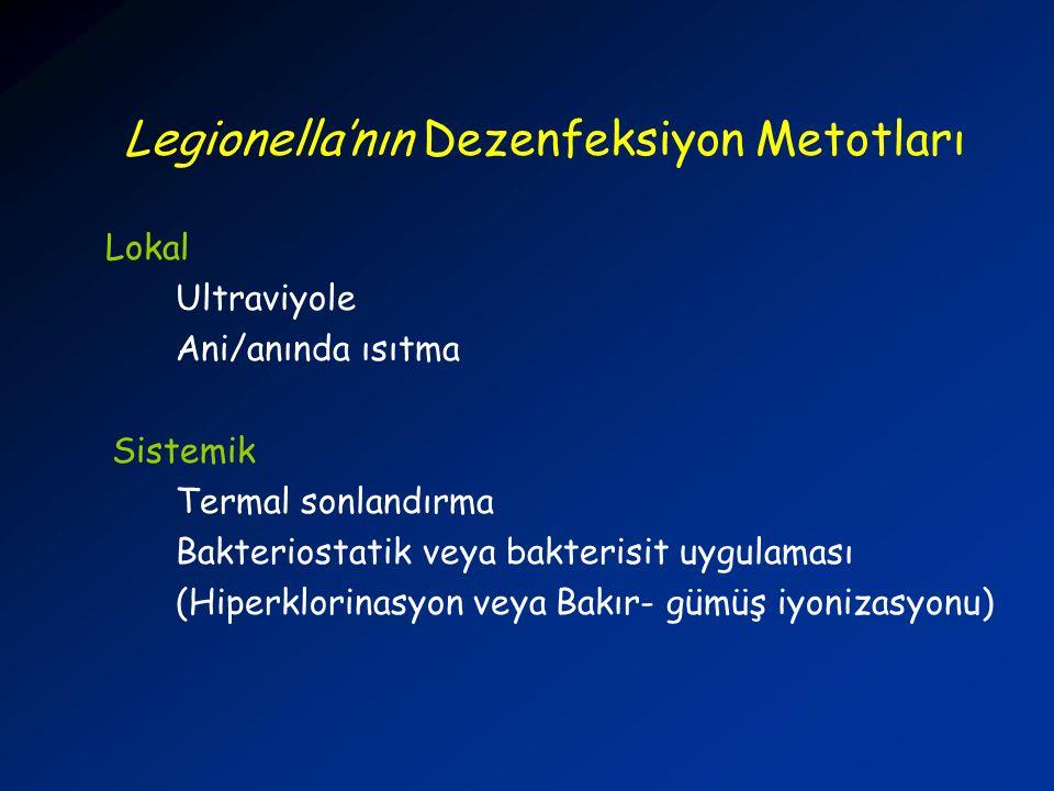 Legionella'nın Dezenfeksiyon Metotları