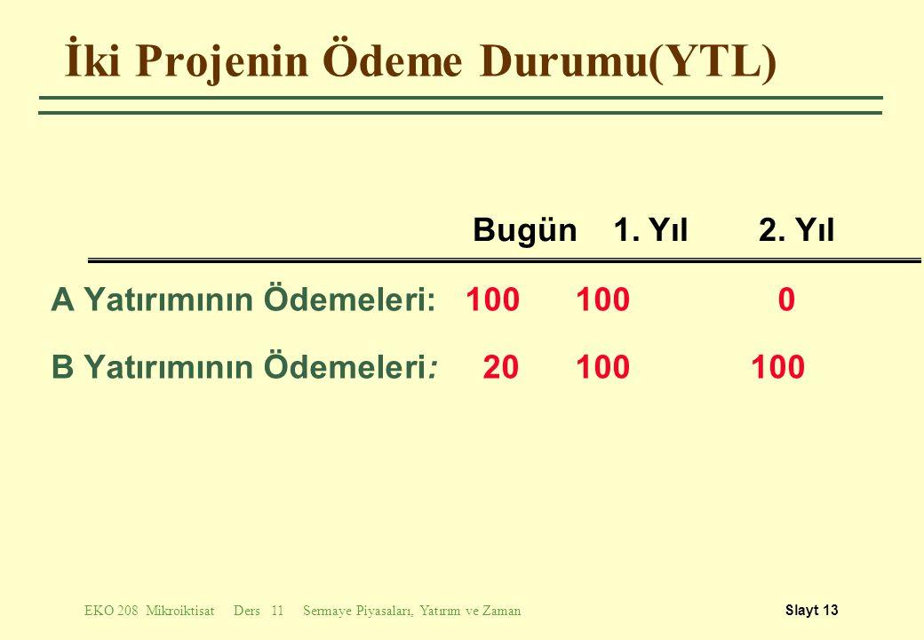 İki Projenin Ödeme Durumu(YTL)
