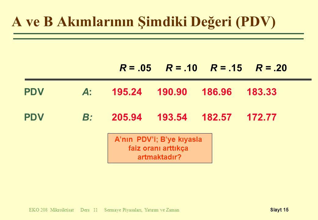 A ve B Akımlarının Şimdiki Değeri (PDV)
