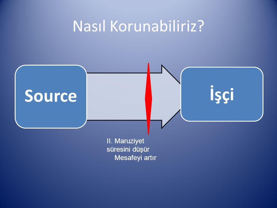 Source İşçi Nasıl Korunabiliriz II. Maruziyet süresini düşür