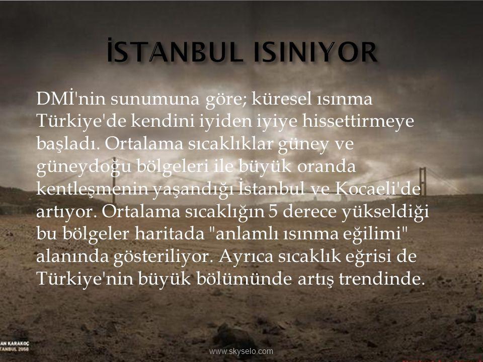 İSTANBUL ISINIYOR
