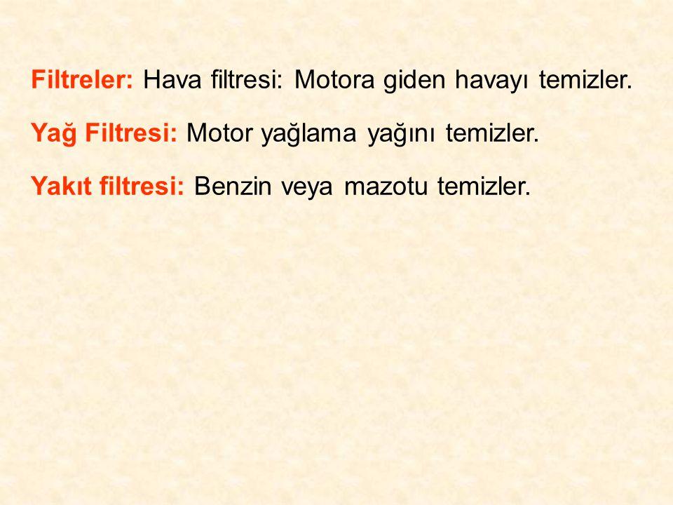 Filtreler: Hava filtresi: Motora giden havayı temizler.