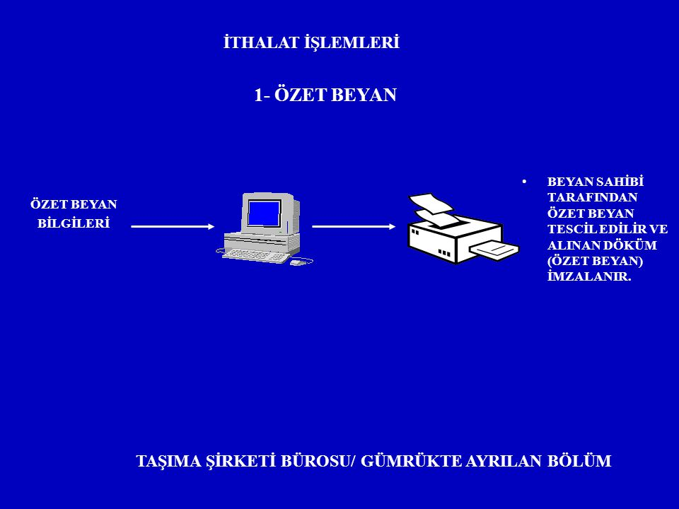 TAŞIMA ŞİRKETİ BÜROSU/ GÜMRÜKTE AYRILAN BÖLÜM