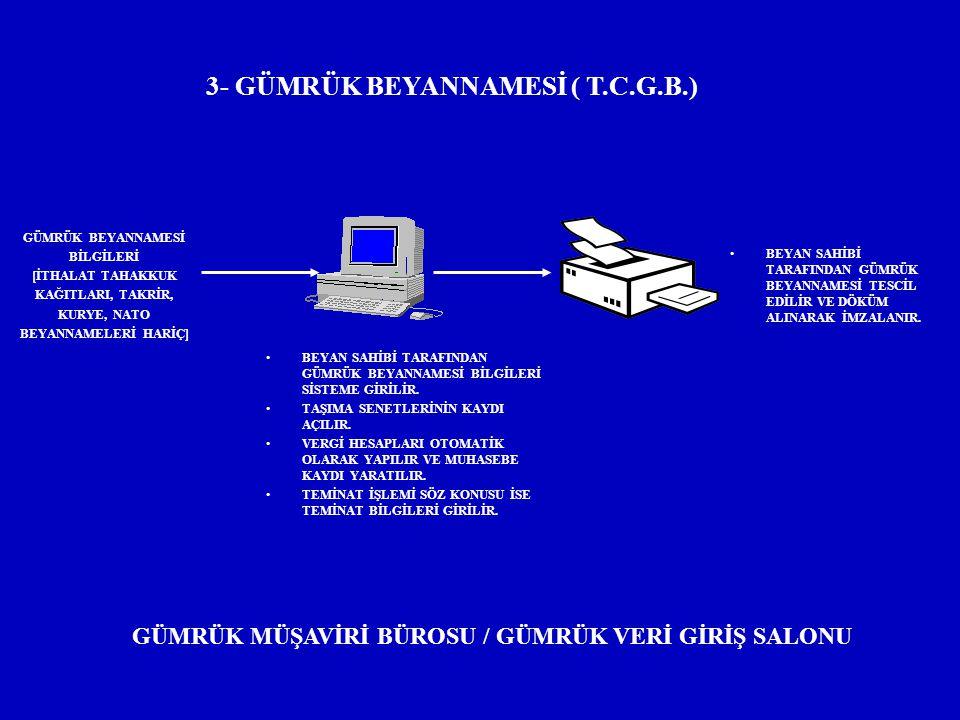 3- GÜMRÜK BEYANNAMESİ ( T.C.G.B.)