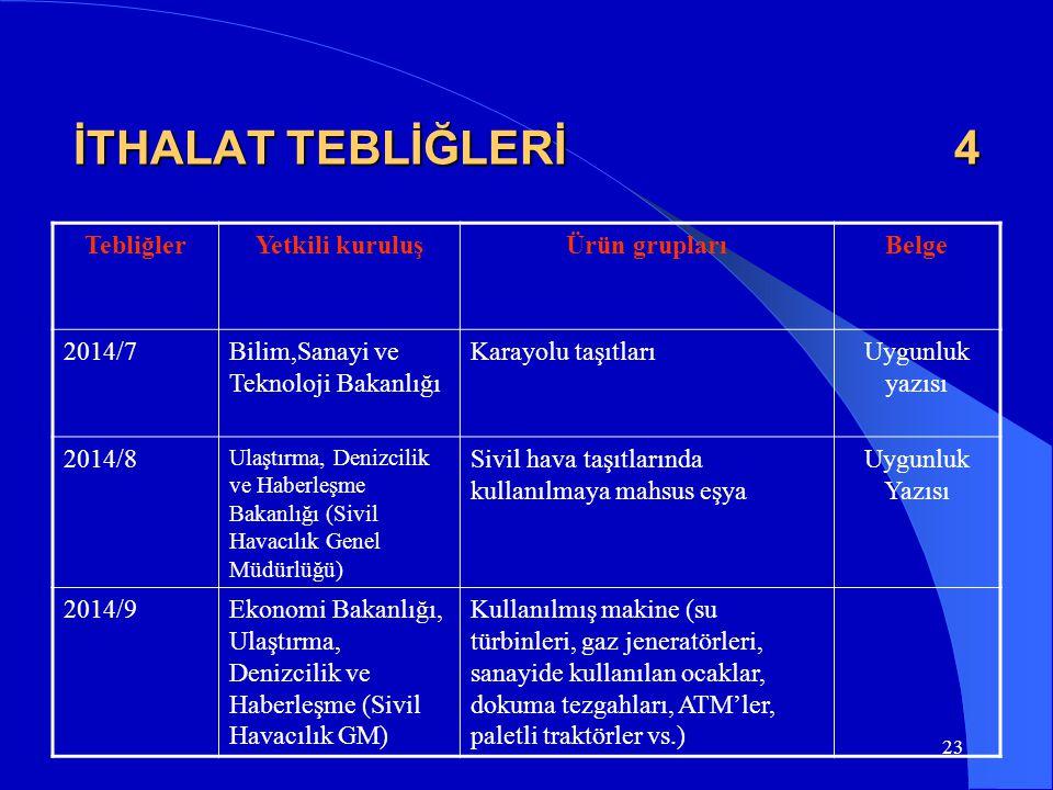 İTHALAT TEBLİĞLERİ 4 Tebliğler Yetkili kuruluş Ürün grupları Belge
