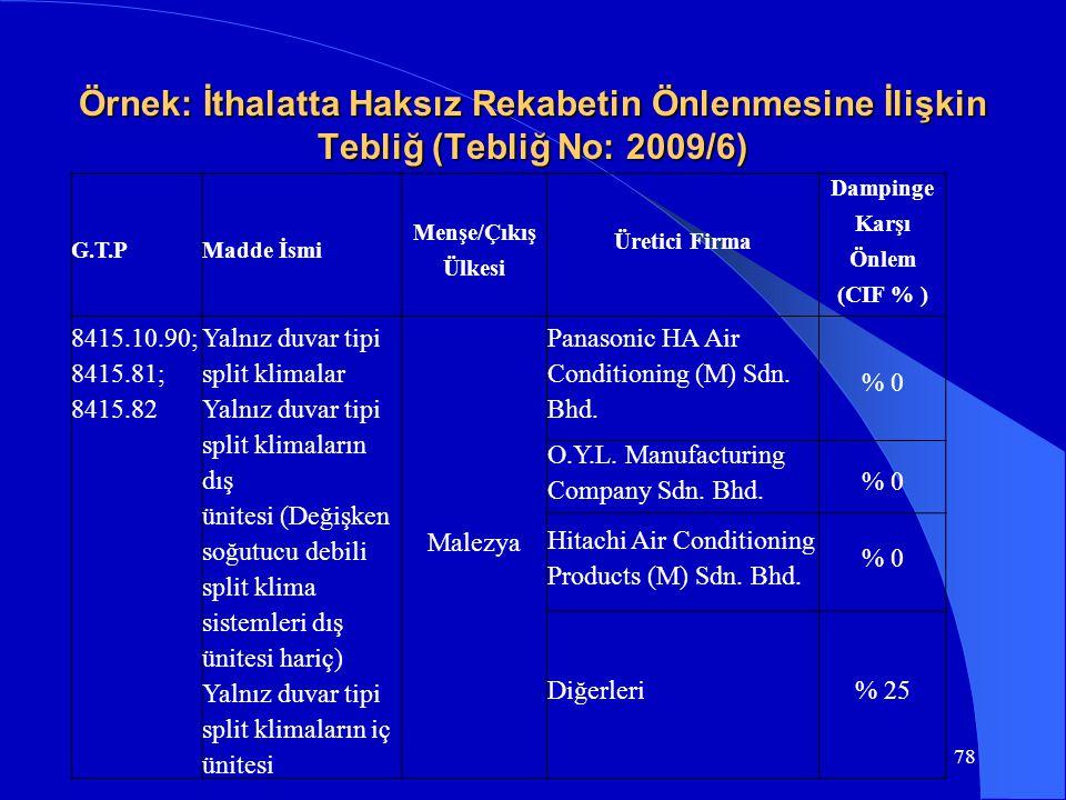 Örnek: İthalatta Haksız Rekabetin Önlenmesine İlişkin Tebliğ (Tebliğ No: 2009/6)
