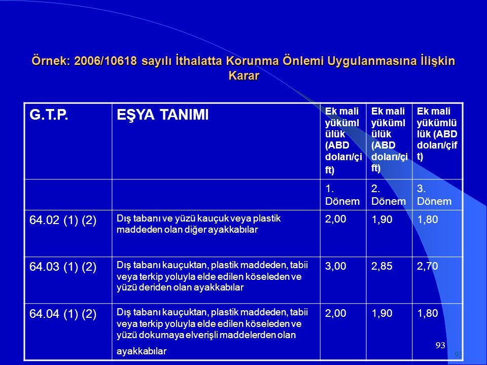 Örnek: 2006/10618 sayılı İthalatta Korunma Önlemi Uygulanmasına İlişkin Karar