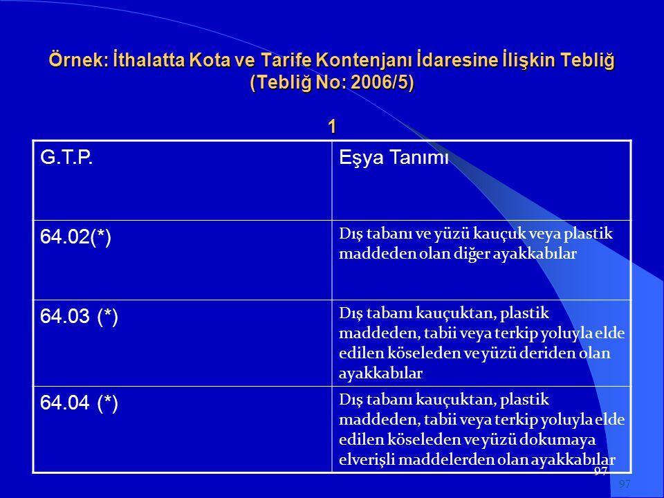 G.T.P. Eşya Tanımı 64.02(*) 64.03 (*) 64.04 (*)
