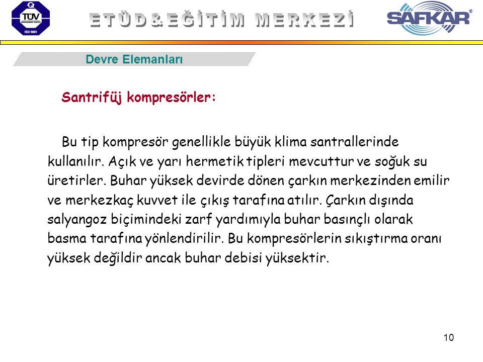 ETÜD&EĞİTİM MERKEZİ Santrifüj kompresörler:
