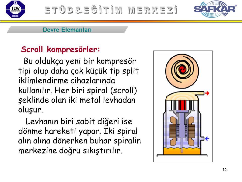 ETÜD&EĞİTİM MERKEZİ Scroll kompresörler: