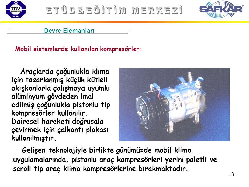 ETÜD&EĞİTİM MERKEZİ Devre Elemanları. Mobil sistemlerde kullanılan kompresörler: