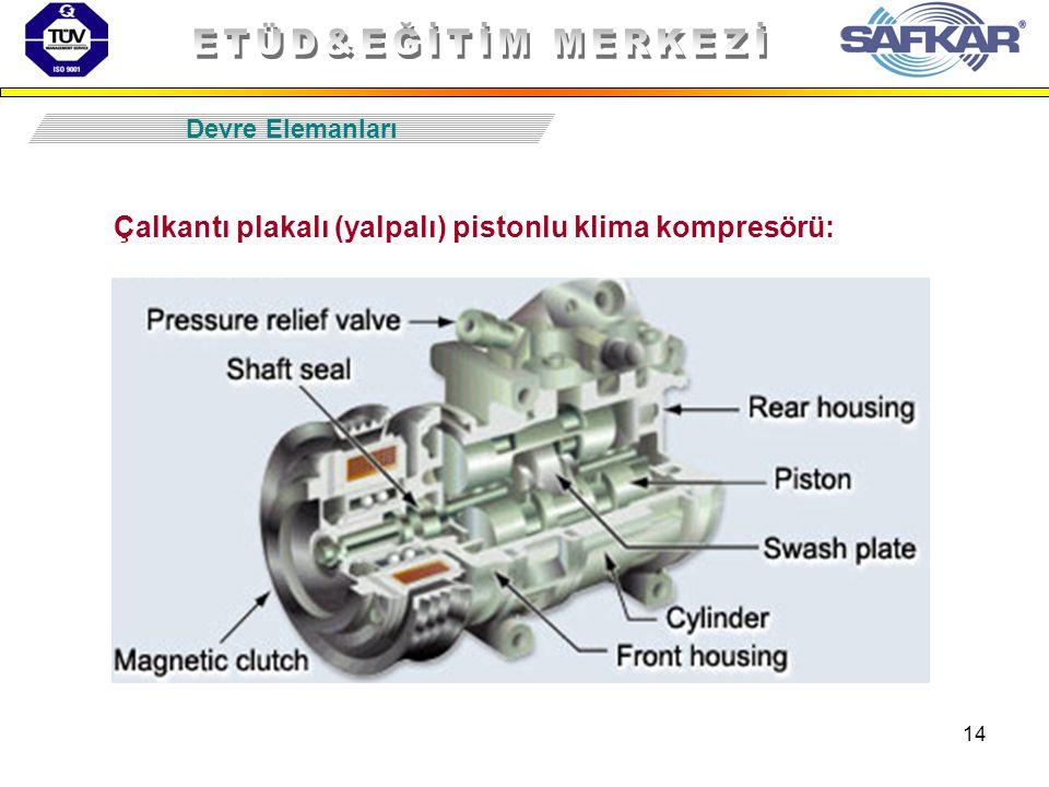 Çalkantı plakalı (yalpalı) pistonlu klima kompresörü: