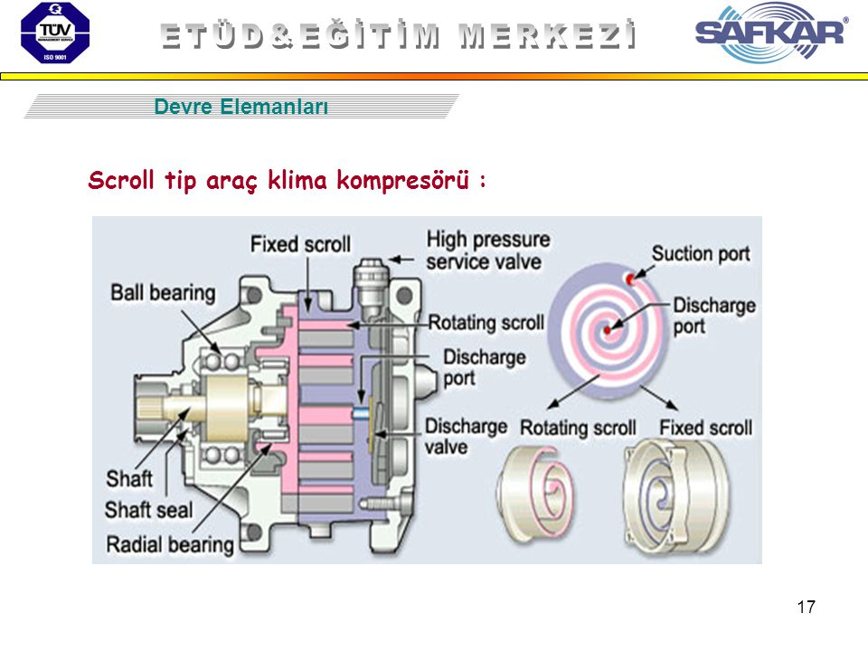 ETÜD&EĞİTİM MERKEZİ Scroll tip araç klima kompresörü :