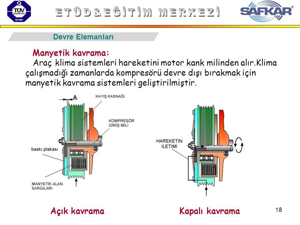 ETÜD&EĞİTİM MERKEZİ Manyetik kavrama: