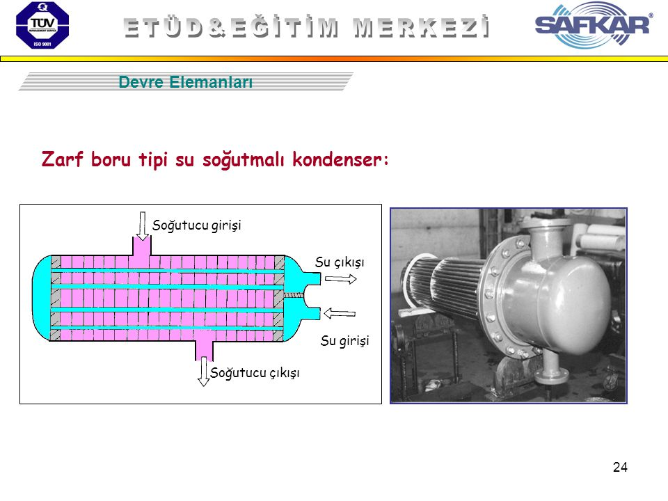Zarf boru tipi su soğutmalı kondenser:
