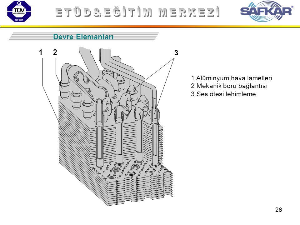 ETÜD&EĞİTİM MERKEZİ Devre Elemanları 1 2 3 1 Alüminyum hava lamelleri