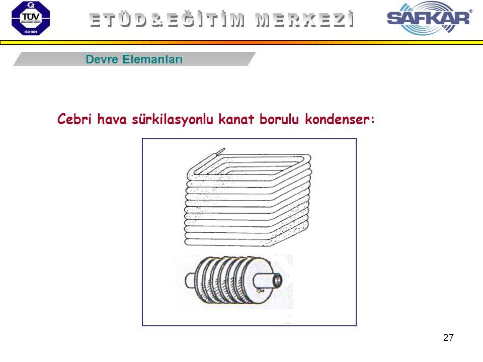 Cebri hava sürkilasyonlu kanat borulu kondenser: