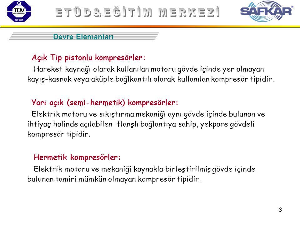 ETÜD&EĞİTİM MERKEZİ Devre Elemanları Açık Tip pistonlu kompresörler: