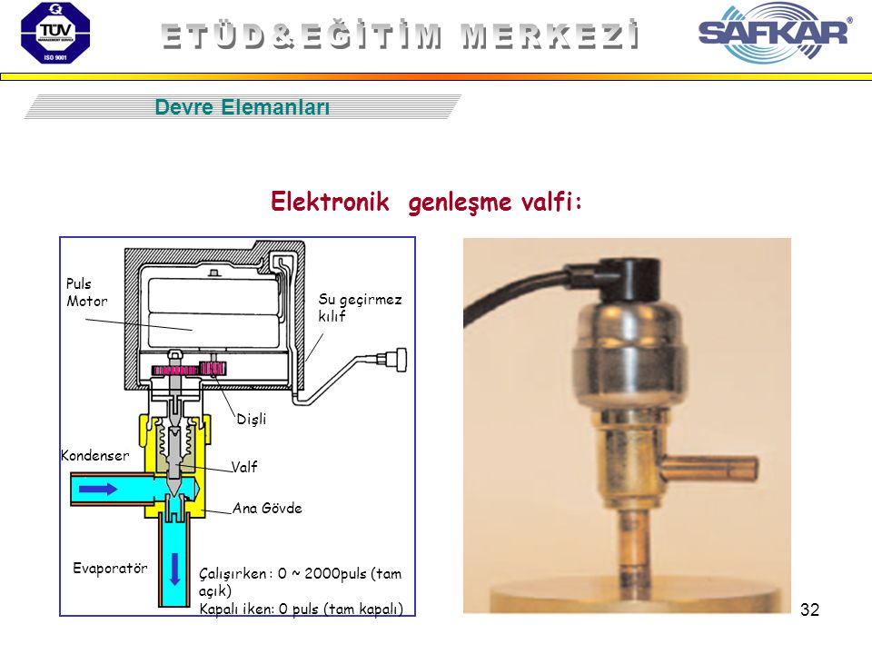 Elektronik genleşme valfi: