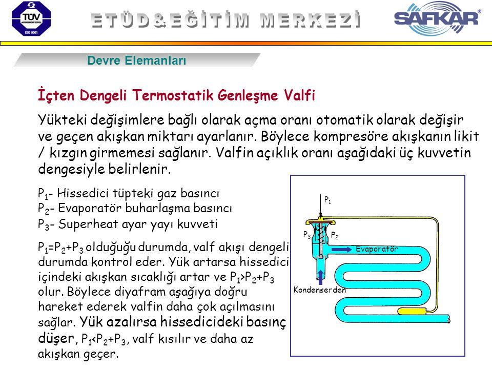 ETÜD&EĞİTİM MERKEZİ İçten Dengeli Termostatik Genleşme Valfi