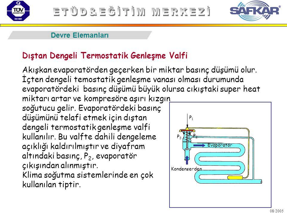 ETÜD&EĞİTİM MERKEZİ Dıştan Dengeli Termostatik Genleşme Valfi
