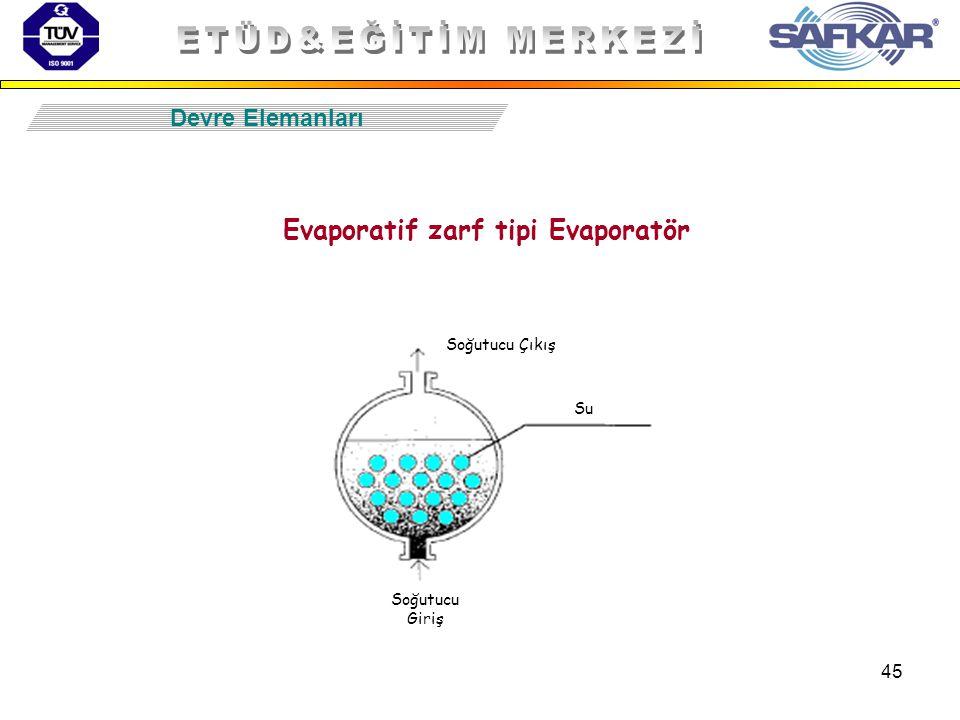 ETÜD&EĞİTİM MERKEZİ Evaporatif zarf tipi Evaporatör Devre Elemanları