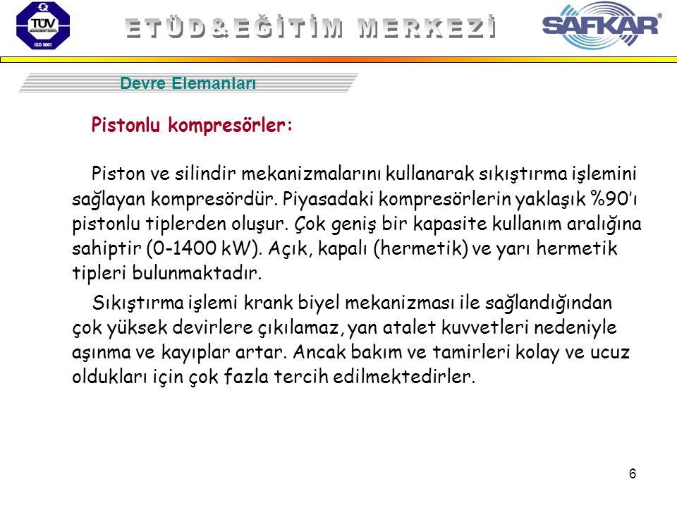 Pistonlu kompresörler: