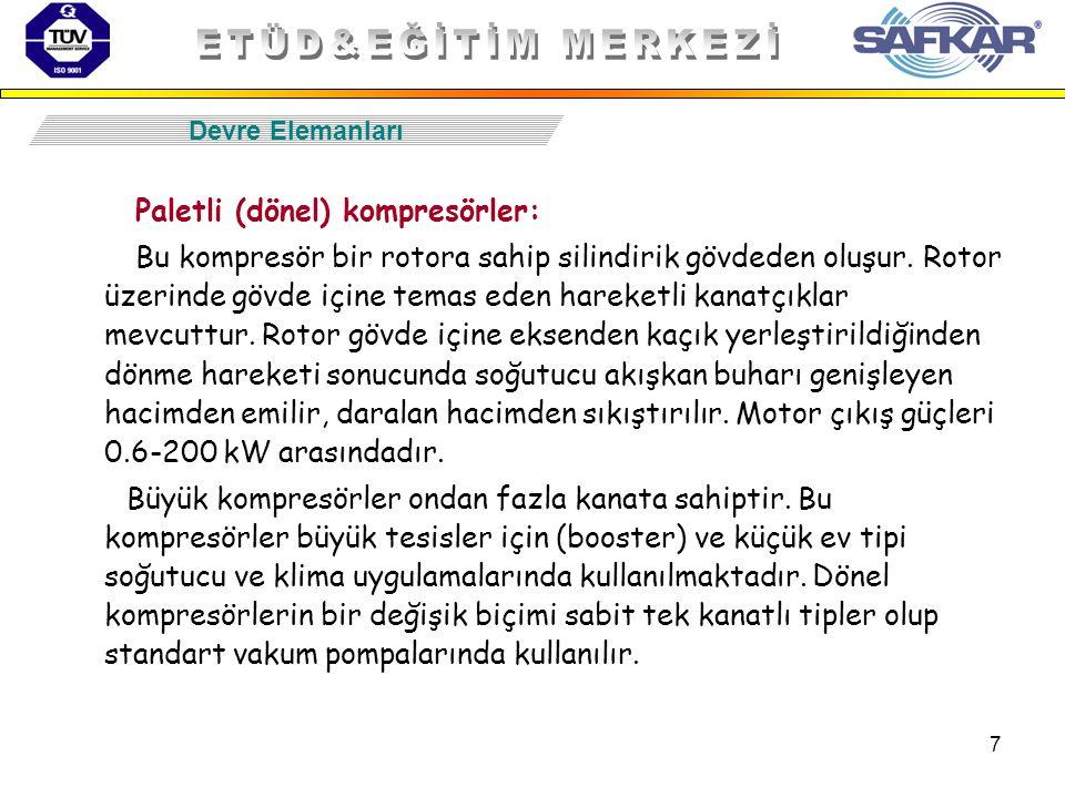 ETÜD&EĞİTİM MERKEZİ Paletli (dönel) kompresörler: