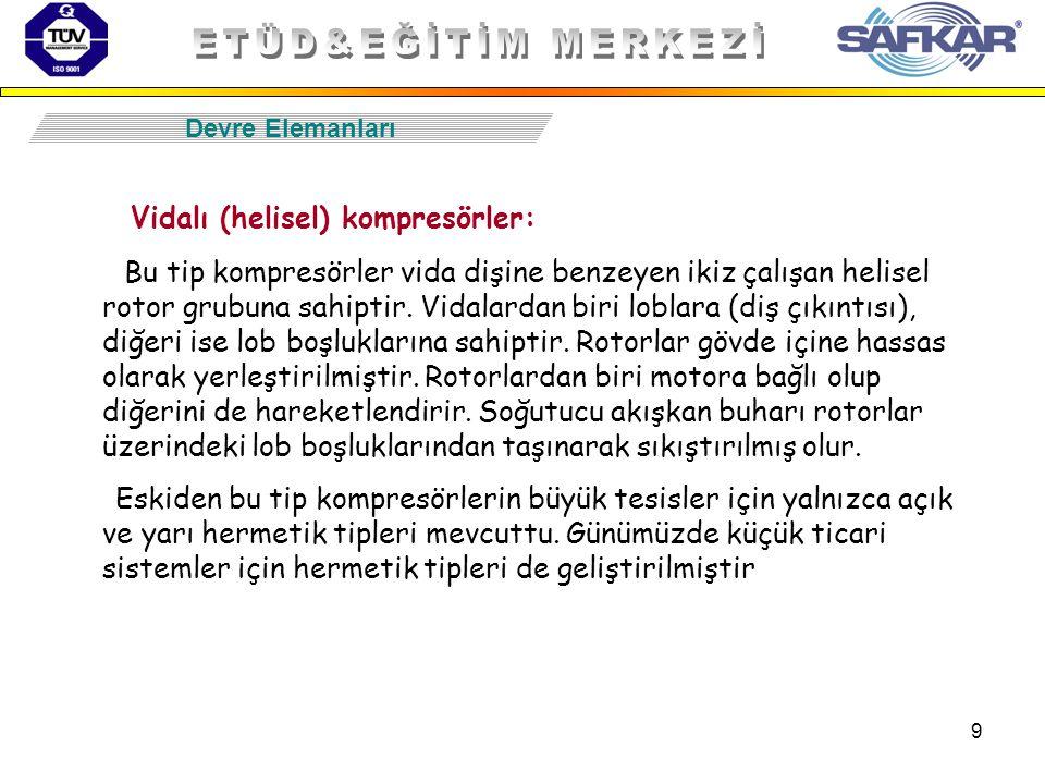 ETÜD&EĞİTİM MERKEZİ Vidalı (helisel) kompresörler: