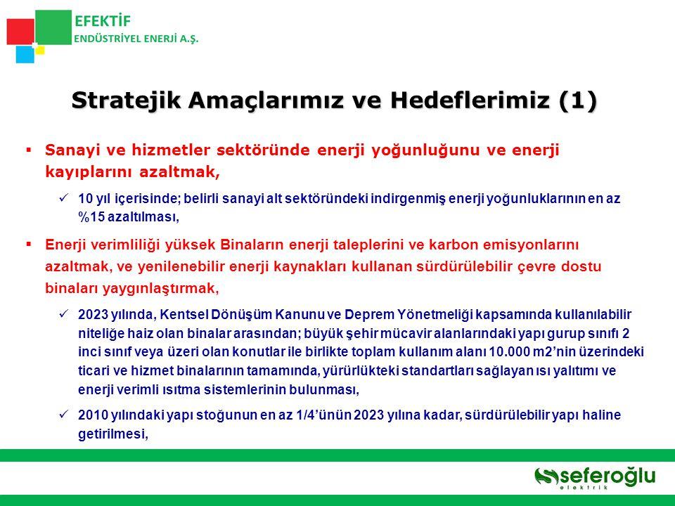 Stratejik Amaçlarımız ve Hedeflerimiz (1)