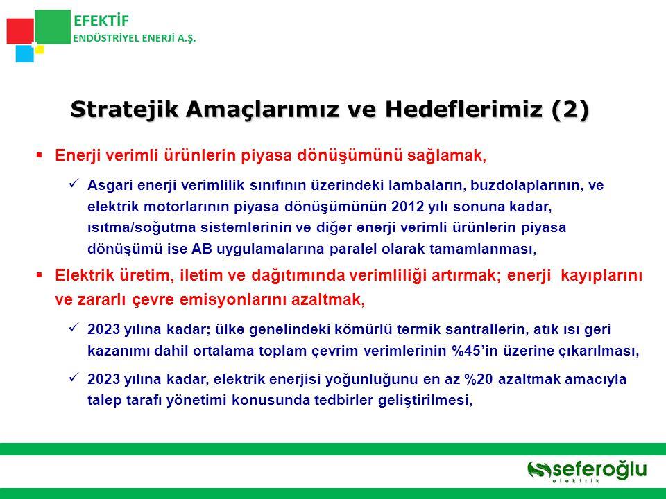 Stratejik Amaçlarımız ve Hedeflerimiz (2)