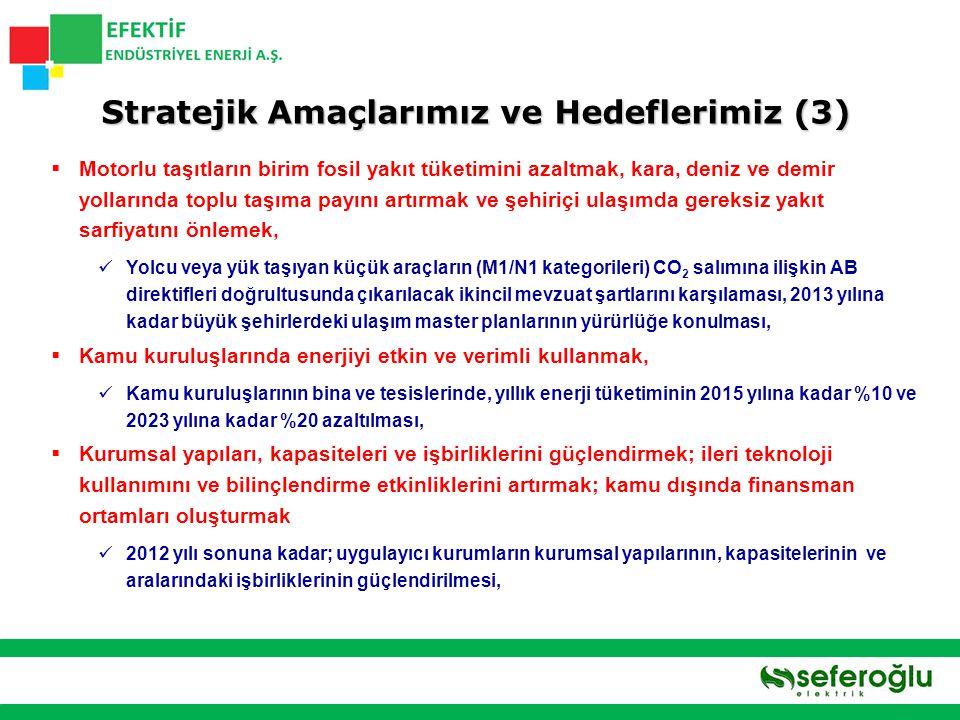 Stratejik Amaçlarımız ve Hedeflerimiz (3)