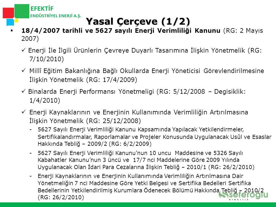 Yasal Çerçeve (1/2) 18/4/2007 tarihli ve 5627 sayılı Enerji Verimliliği Kanunu (RG: 2 Mayıs 2007)