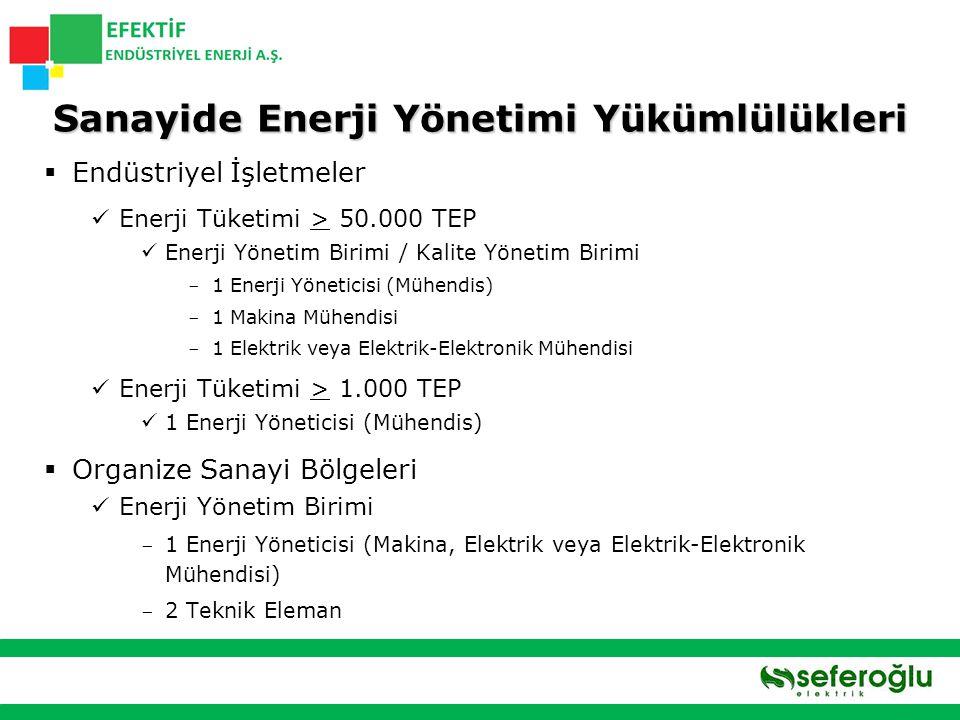 Sanayide Enerji Yönetimi Yükümlülükleri