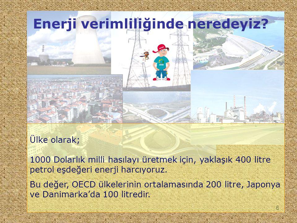 Enerji verimliliğinde neredeyiz