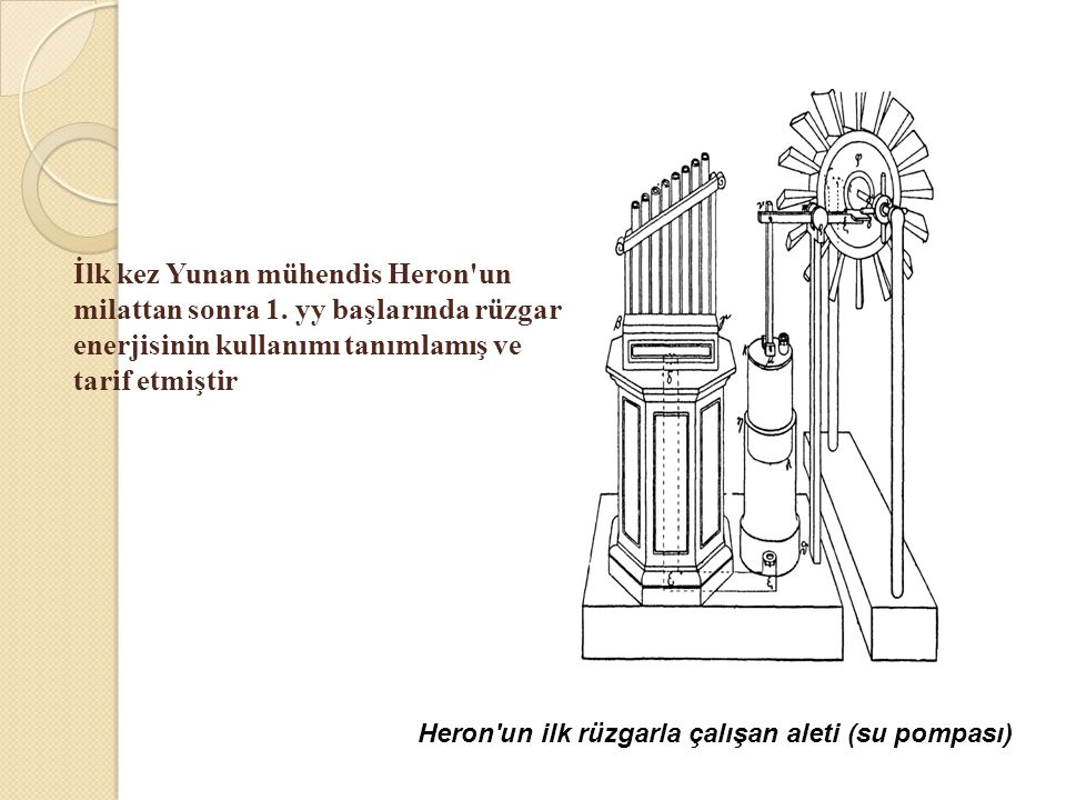 Heron un ilk rüzgarla çalışan aleti (su pompası)