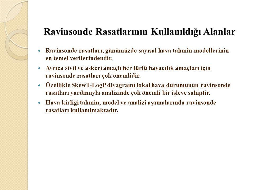 Ravinsonde Rasatlarının Kullanıldığı Alanlar